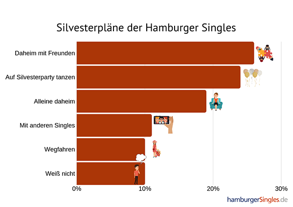 single in mannheim very valuable opinion interesting